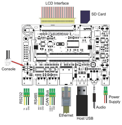 ENG-BOARD.CTOUCH – carrier board firmy Engicam (C. TOUCH Open Frame Carrier Board)